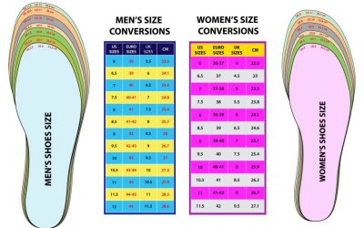 How to Convert Your Women's Shoe Size to a Men's Shoe Size