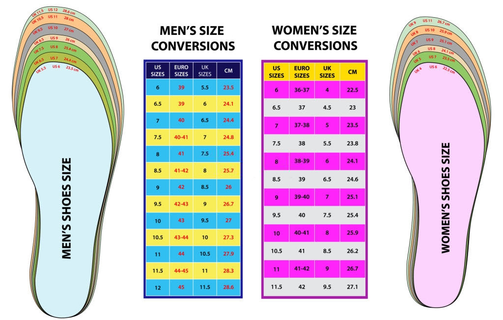 Men's to Women's shoe size